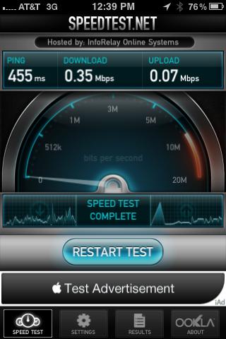 Att Iphone Speed Test Todd Moore