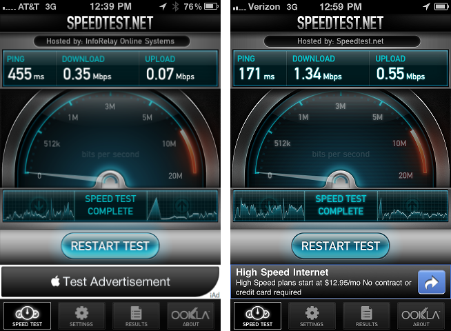speed test iphone verizon iphone beats at amp t iphone in speed test todd 5267